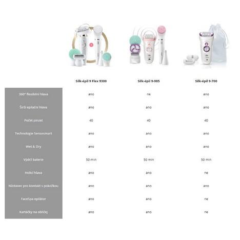 Braun Silk épil 9-700 SensoSmart epilátor - POŠKODENÝ OBAL